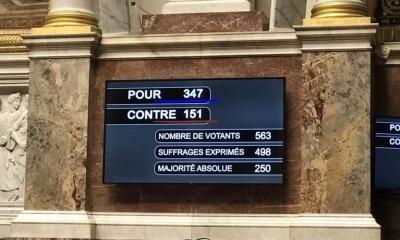 Placar na Assembleia Legislativa da França